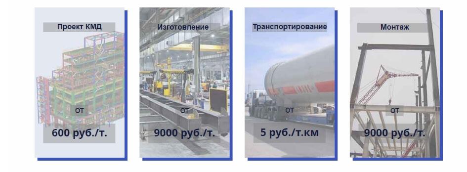 Цены на работы у завода металлоконструкций в Ярославле